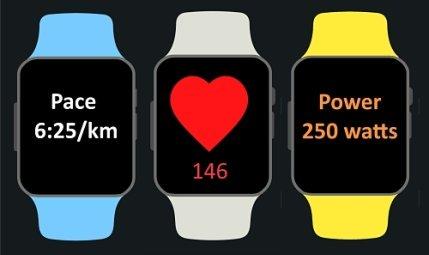 Running Power vs Pace vs Heart Rate