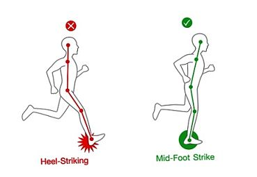 heel striking